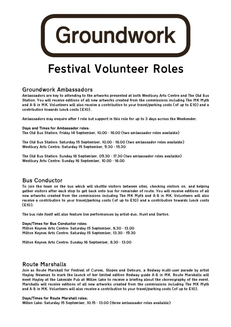 Groundwork Weekender Festival Volunteer Roles-page-001